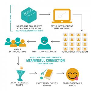 virtual mixologist infographic