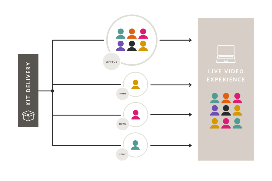 infographics for hybrid events